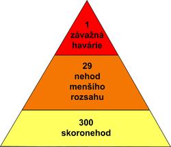250px-heinrichova-pyramida