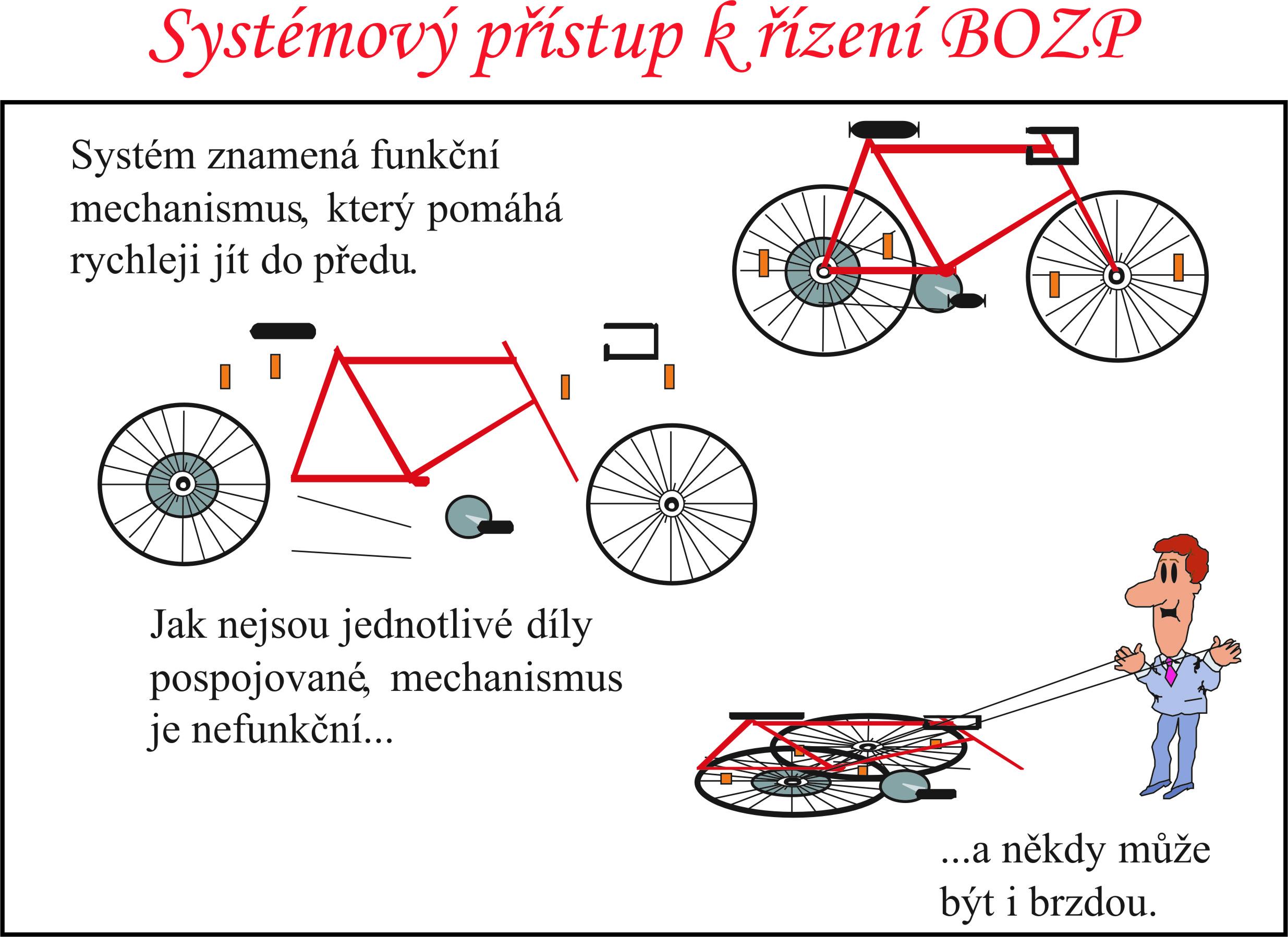 systemovy_pristup4